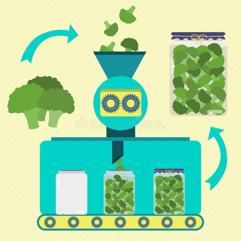 De fabriek van broccoli behoudt vector illustratie