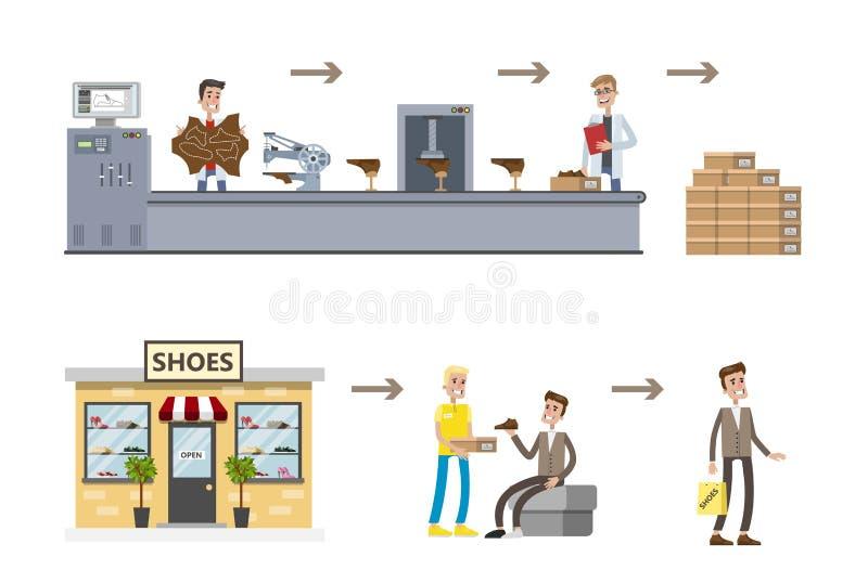 De fabriek van het manierschoeisel met transportband en arbeiders royalty-vrije illustratie
