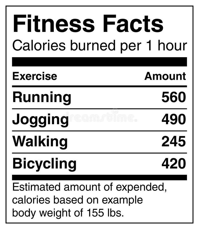 De Feiten van de geschiktheid - Calorieën die per uur worden gebrand royalty-vrije illustratie