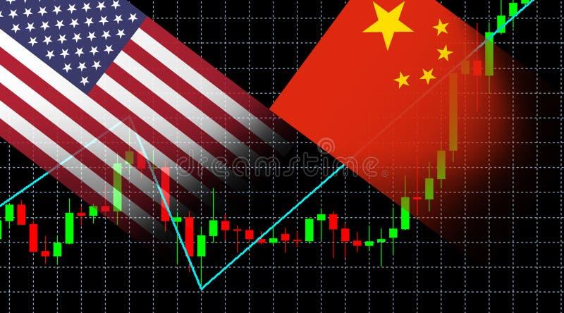 De financiële grafiek van de effectenbeursgrafiek van de vlag van de investeringsv.s. Amerika en China markeren royalty-vrije illustratie