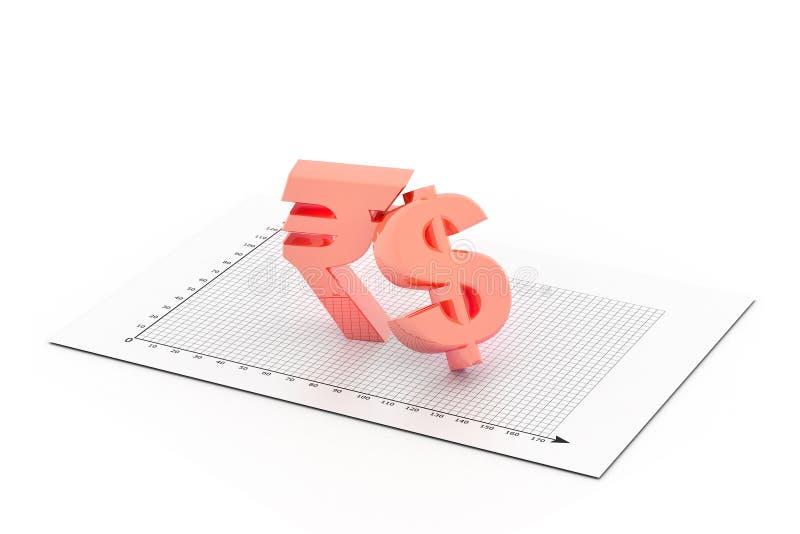 De financiële groei van Roepie en dollar royalty-vrije illustratie