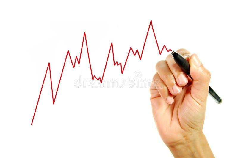 De financiën van de grafiek royalty-vrije stock foto