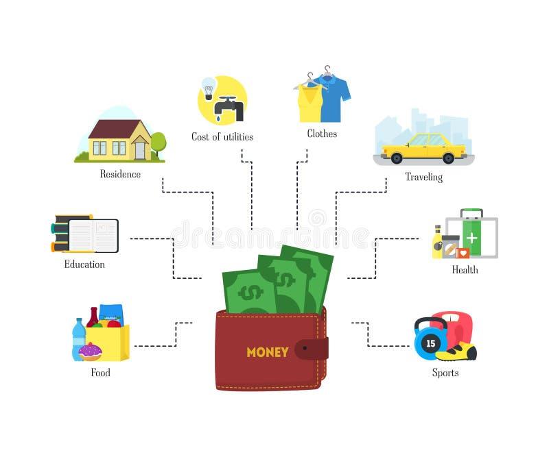De Financiënconcept van beeldverhaal Maandelijks Uitgaven Vector royalty-vrije illustratie