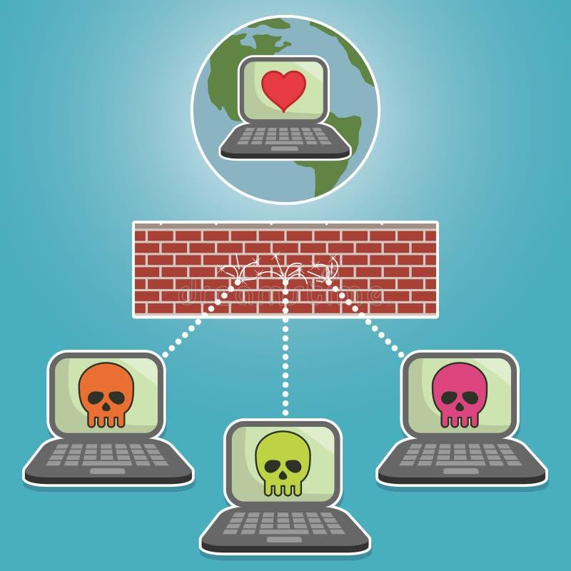 De firewall van de computer royalty-vrije illustratie