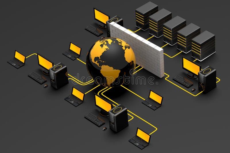 De Firewall van het netwerk