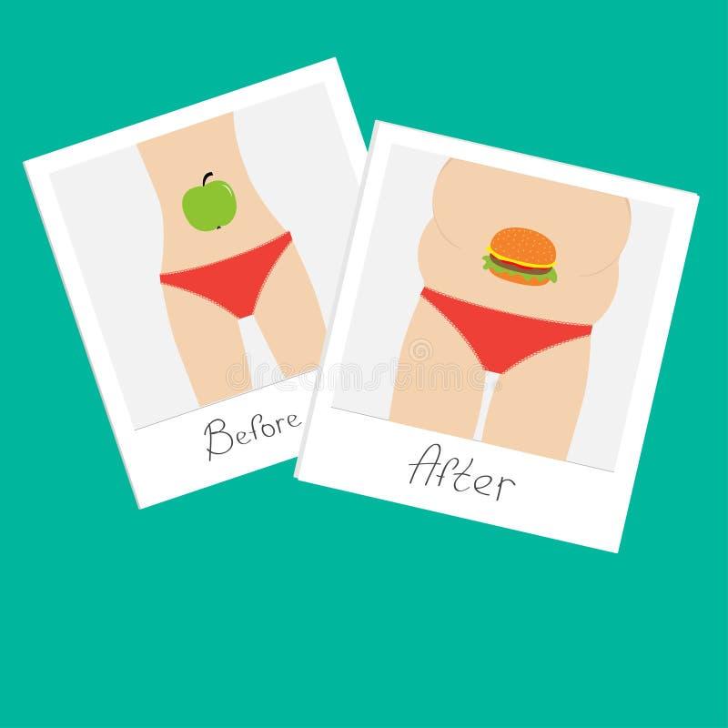 De flaco a la mujer gorda Comida malsana sana stock de ilustración
