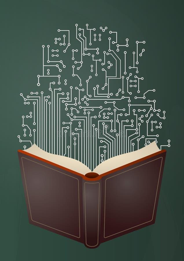De formule van de schoolwiskunde royalty-vrije illustratie
