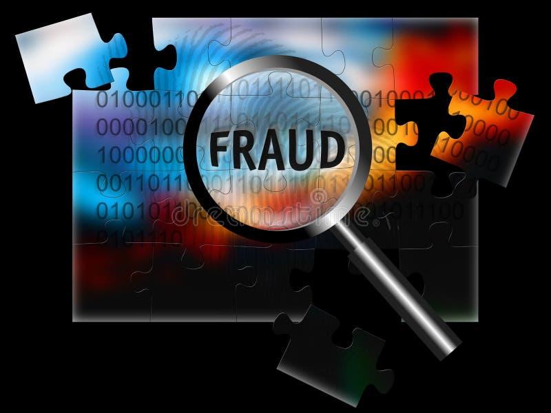 De Fraude van de Nadruk van de veiligheid