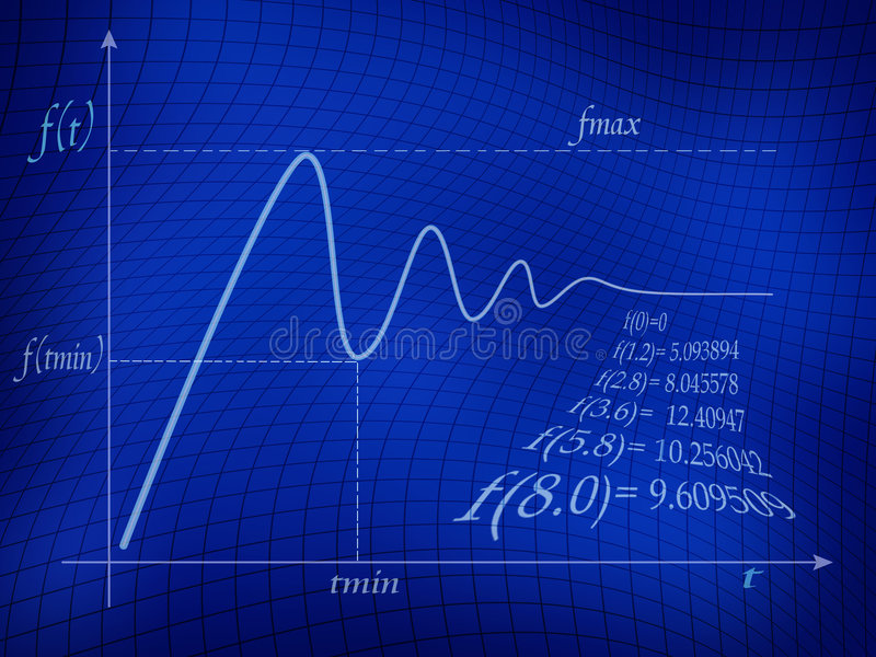 De Functie van Math stock illustratie
