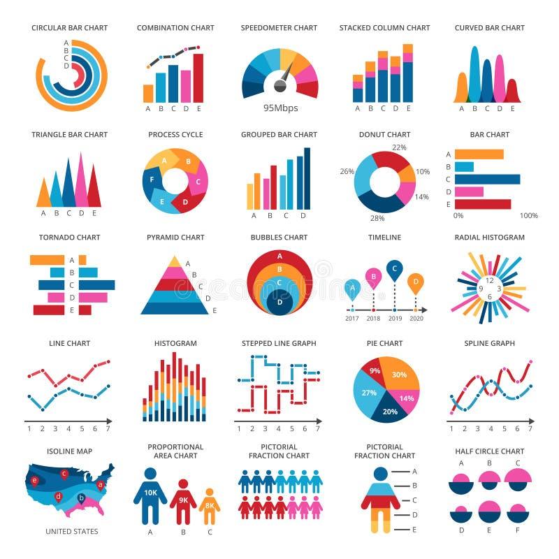 De gegevens van kleurenfinanciën brengen vectorpictogrammen in kaart Grafiek en de diagrammen van de statistieken de kleurrijke p royalty-vrije illustratie