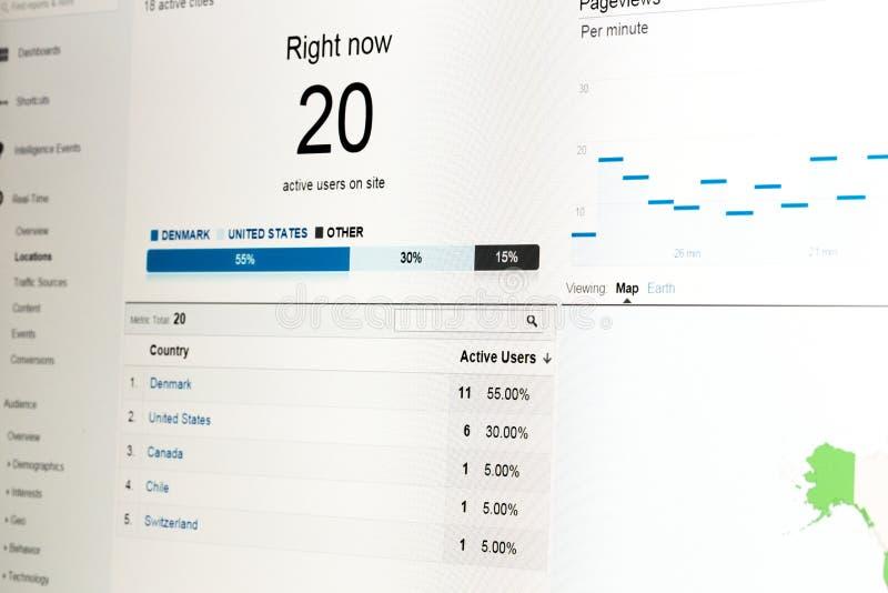 De gegevens van Webanalytics over computermonitor royalty-vrije stock afbeeldingen