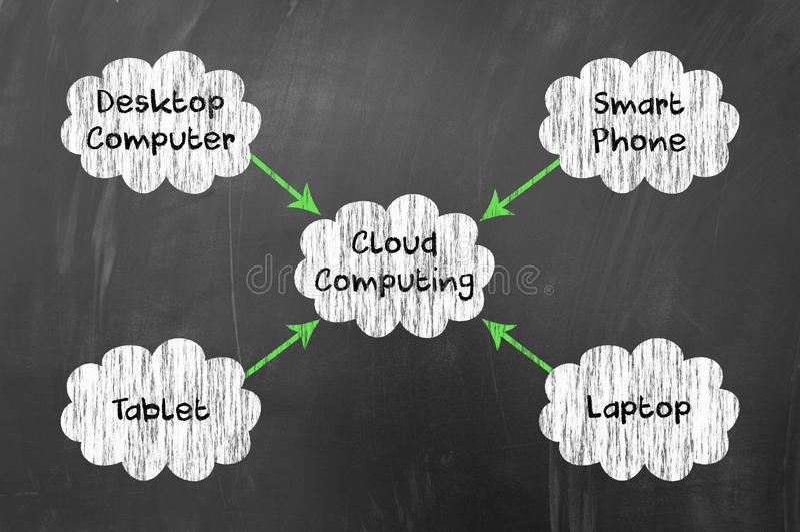 De gegevensverwerkingsconcept van de wolk stock illustratie