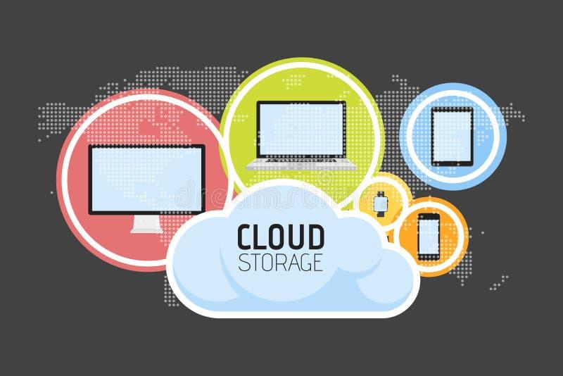 De gegevensverwerkingsconcept van de wolk Diverse apparaten zoals Smartphone, Tabletcomputer, PC, Laptop worden aangesloten aan W stock illustratie