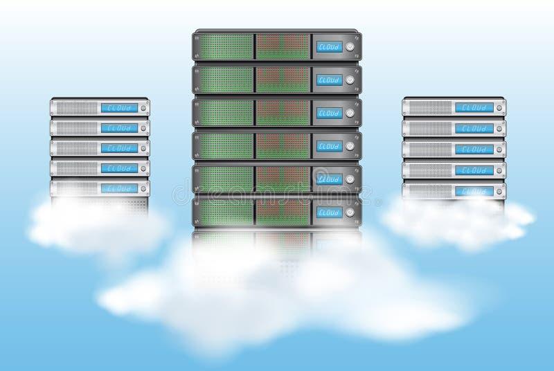 De gegevensverwerkingsconcept van de wolk met servers stock illustratie