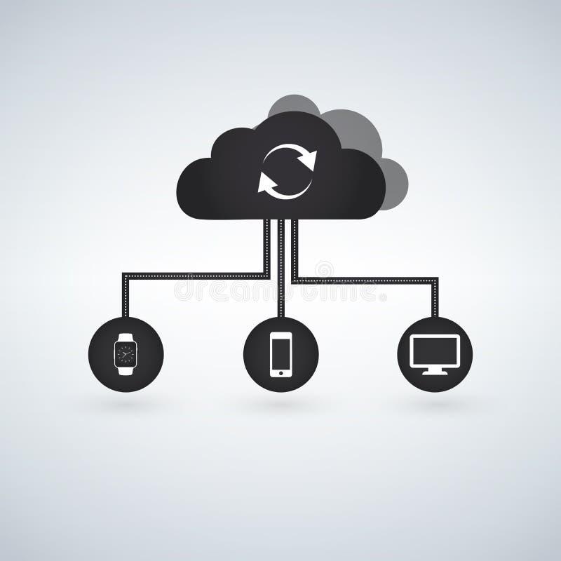 De gegevensverwerkingsconceptontwerp van de wolk Apparaten aan de wolk worden aangesloten die royalty-vrije illustratie