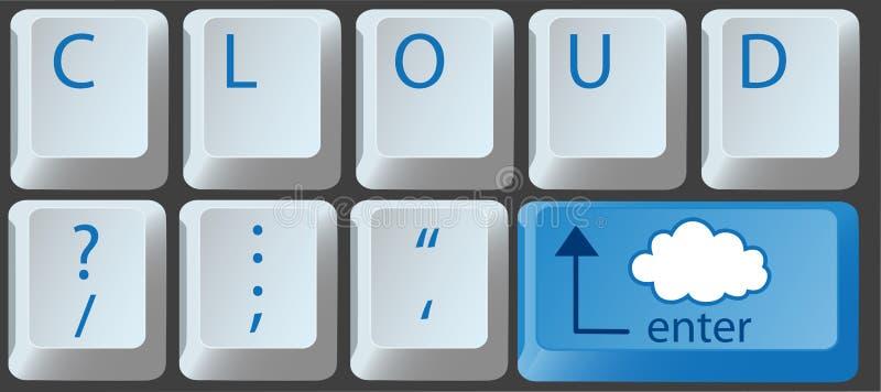 De gegevensverwerkingssleutel van de wolk op computertoetsenbord royalty-vrije illustratie