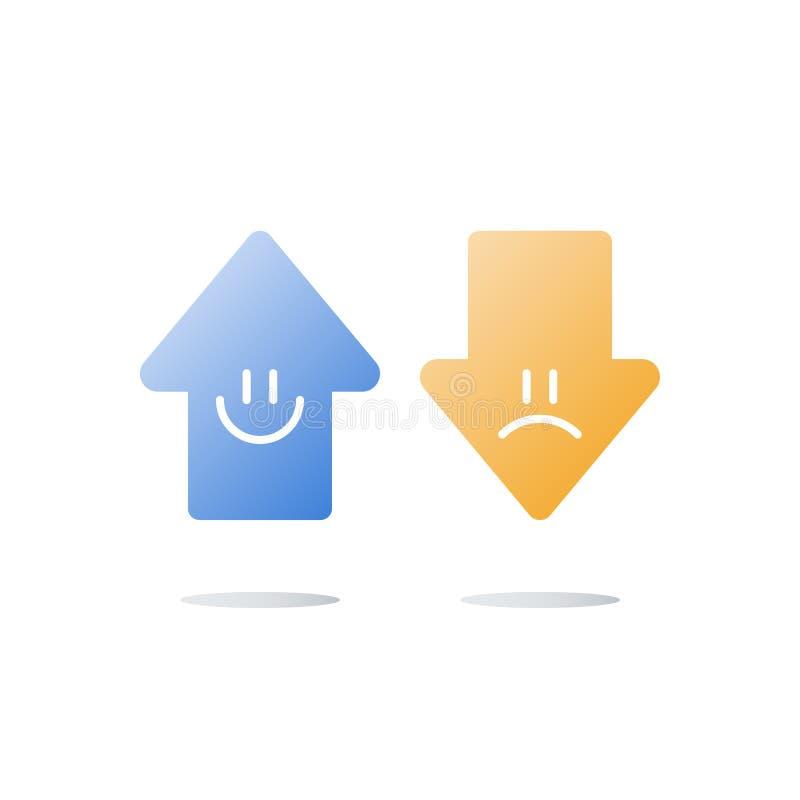 De gelukkige of ongelukkige ervaring, het goede of slechte klantenoverzicht, de classificatieevaluatie van de de dienstkwaliteit, royalty-vrije illustratie