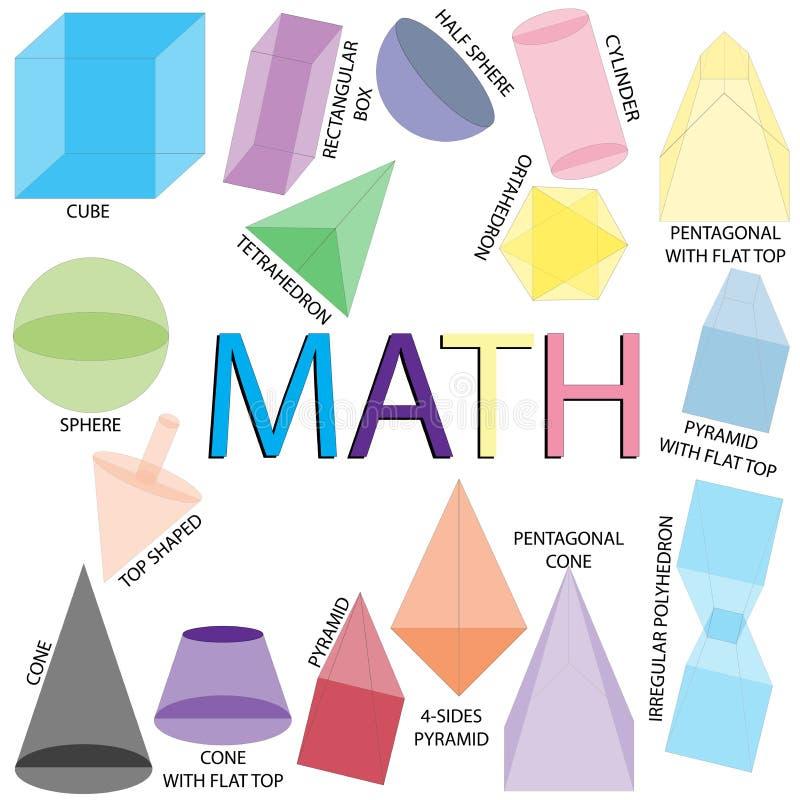 De geometrische wiskunde van het vormenontwerp stock illustratie
