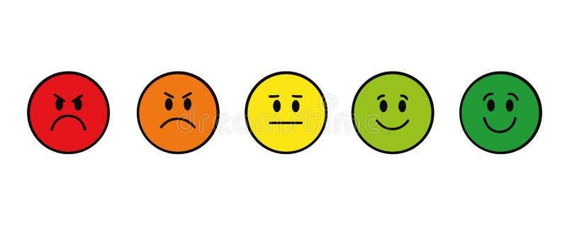 De gezichtenrood van classificatiesmiley aan groene ronde stock illustratie