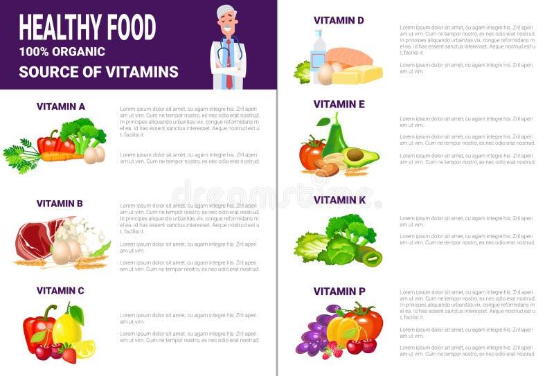 De gezonde Producten van Voedselinfographics met Vitaminen en Mineralen, de Levensstijlconcept van de Gezondheidsvoeding royalty-vrije illustratie