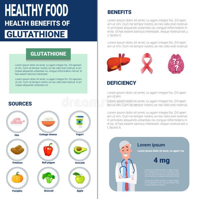 De gezonde Producten van Voedselinfographics met Vitaminen en Mineralen, de Levensstijlconcept van de Gezondheidsvoeding vector illustratie