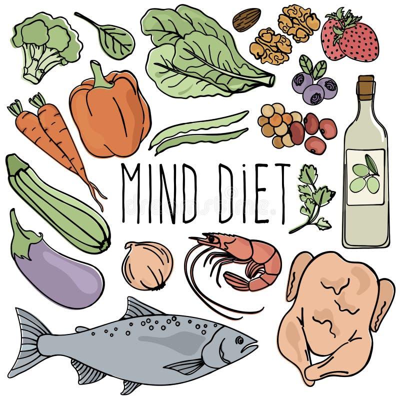 De Gezonde Voeding Brain Vector Illustration Set van het MENINGSdieet vector illustratie