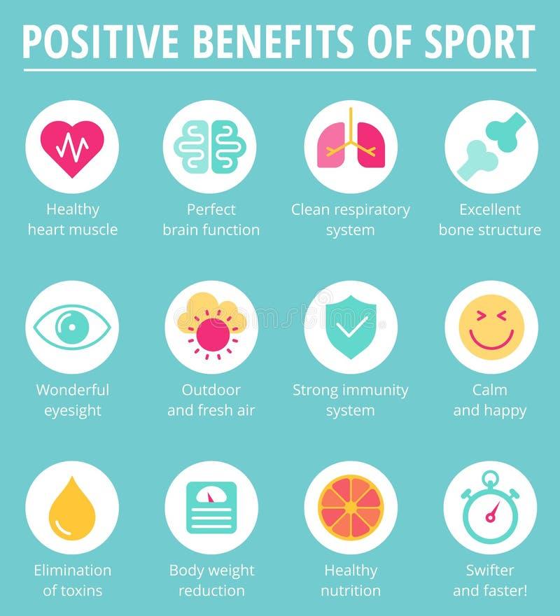 De gezondheidszorg, de sport en de menselijke interne reeks van het organenpictogram vector illustratie