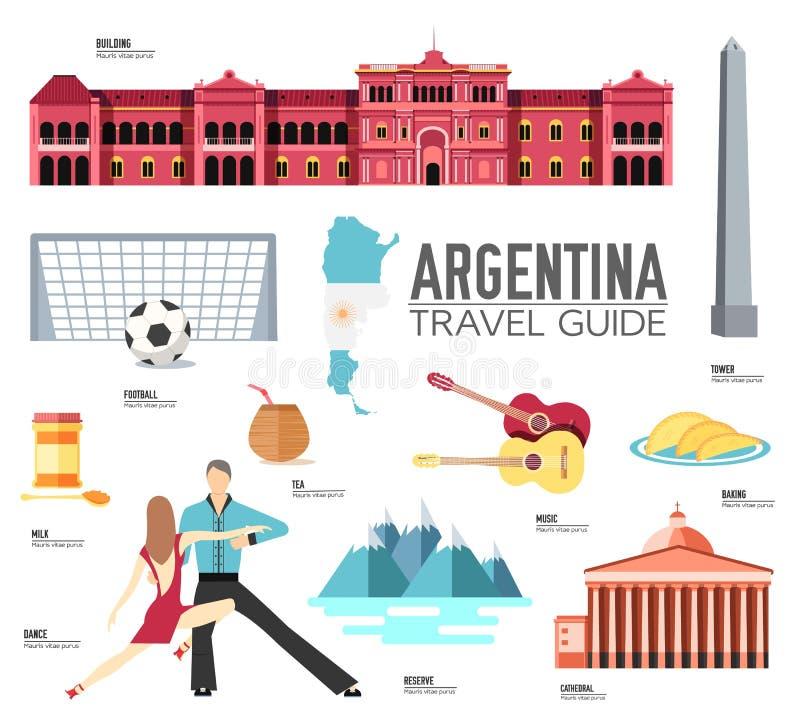 De gids van de de reisvakantie van Argentinië van het land van goederen, plaatsen en eigenschappen Reeks van architectuur, manier stock illustratie