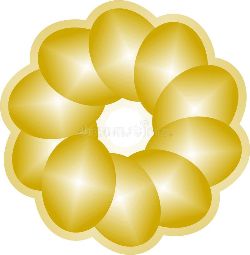 De gouden Eieren van het Pensioneringsnest
