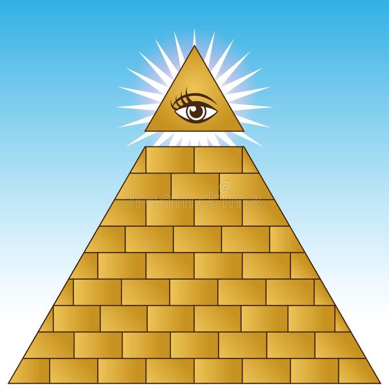De gouden Financiële Piramide van het Oog royalty-vrije illustratie
