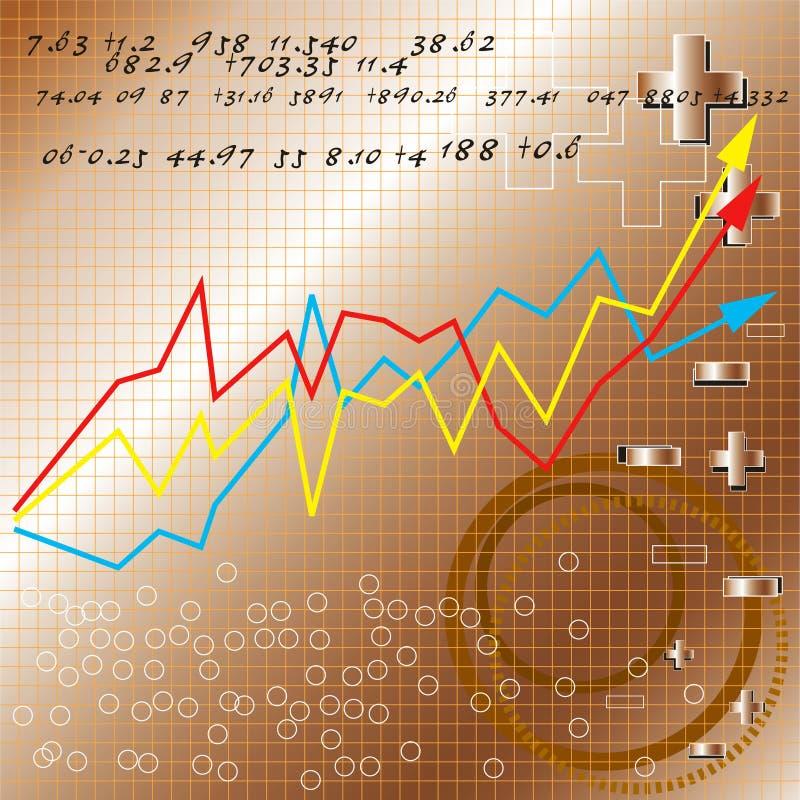 De Grafiek Markt van de bedrijfs van het Aandeel vector illustratie