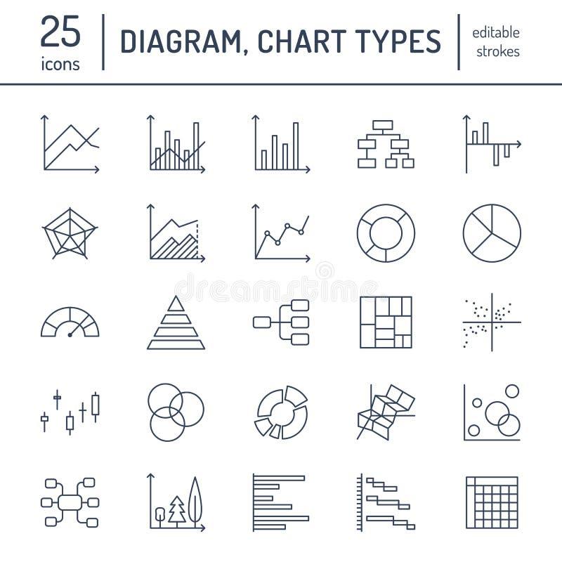 De grafiek typt vlakke lijnpictogrammen Lineaire grafiek, kolom, het diagram van de pasteidoughnut, infographic financieel versla stock illustratie