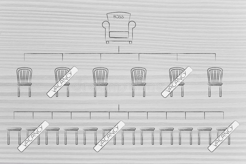 De grafiek van de bedrijf` s organisatie met stoelen en vacatures vector illustratie