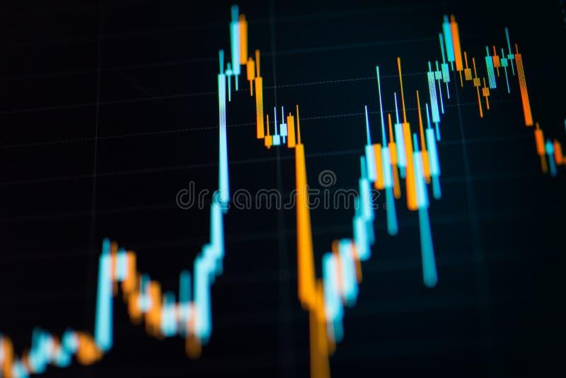 De grafiek van de bedrijfskandelaargrafiek van effectenbeursinvestering handel stock afbeeldingen
