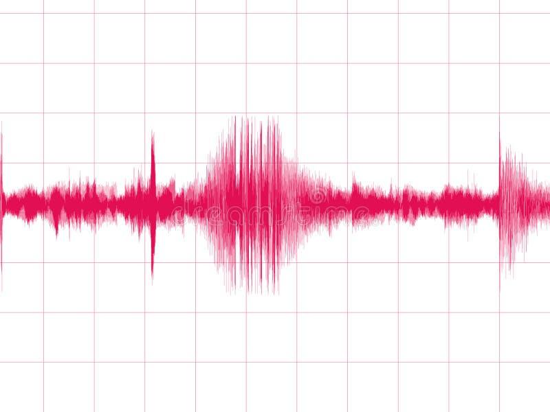 De grafiek van de aardbeving royalty-vrije illustratie