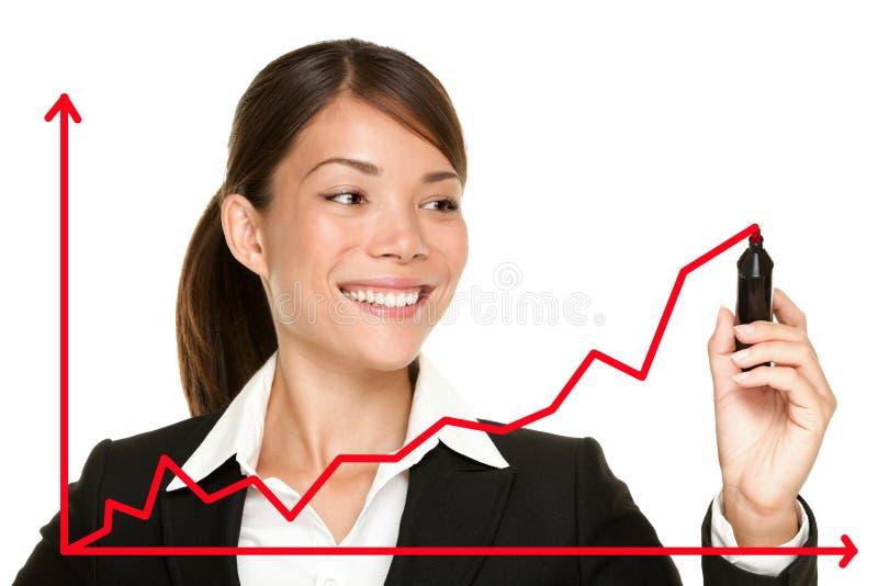 De grafiek van de bedrijfssuccesgroei royalty-vrije stock foto's