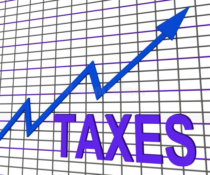 De Grafiek van de belastingengrafiek toont Stijgende Belasting of Belastingheffing royalty-vrije illustratie