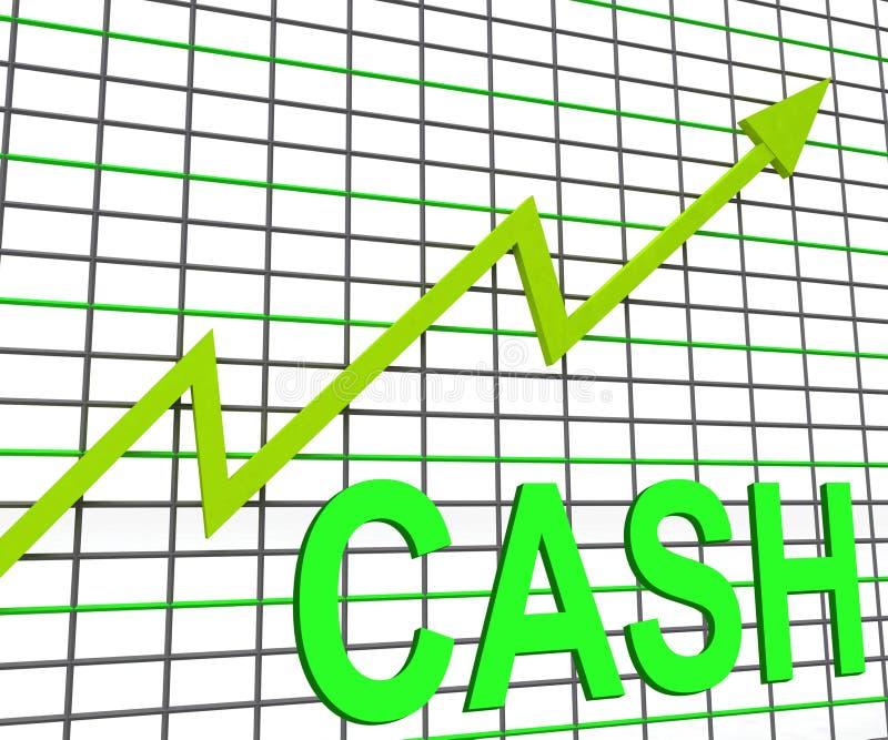 De Grafiek van de contant geldgrafiek toont Verhogingsrijkdom vector illustratie