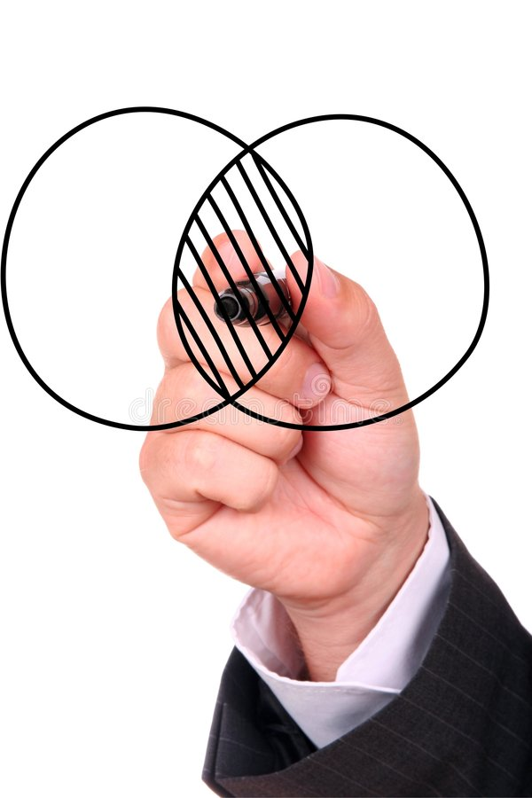 De grafiek van de de handtekening van de zakenman stock foto's