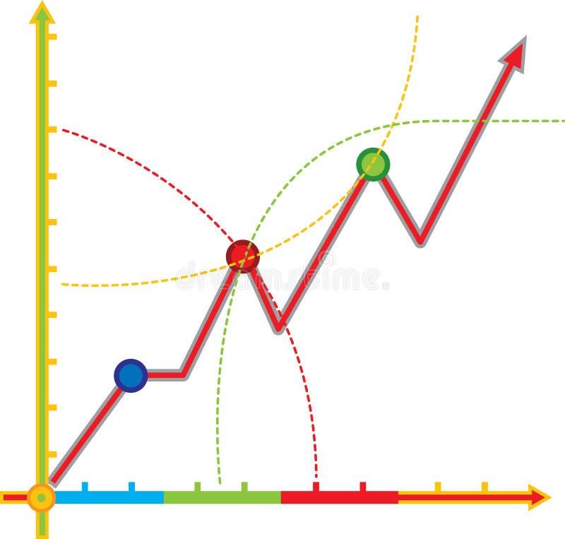 De grafiek van de groei royalty-vrije illustratie
