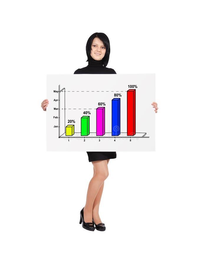 Download De Grafiek Van De Kleurengroei Stock Foto - Afbeelding bestaande uit businesswoman, growth: 29511610
