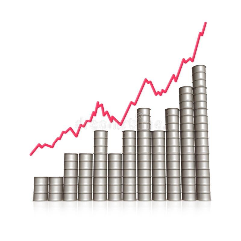 De grafiek van de olie stock illustratie