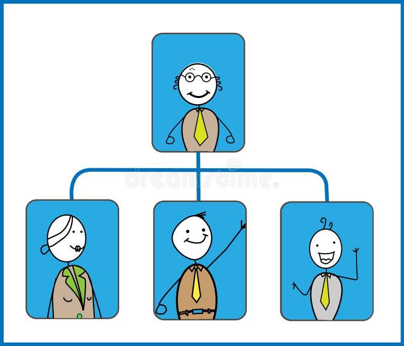De grafiek van de organisatie vector illustratie