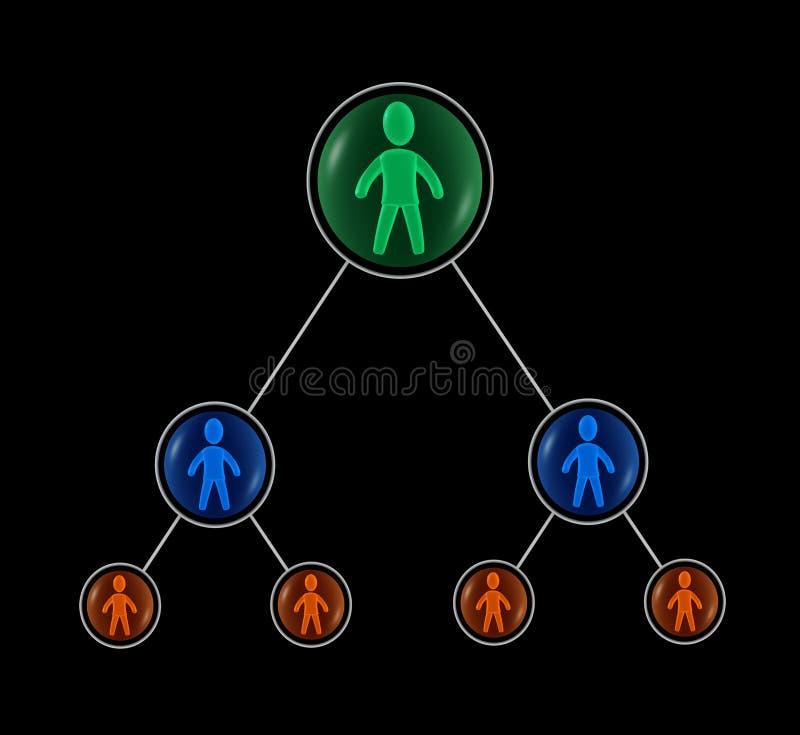 De Grafiek van de organisatie royalty-vrije illustratie
