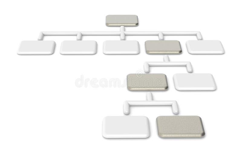 De Grafiek van de organisatie, Geborsteld Staal stock illustratie