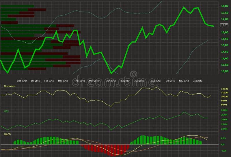 De grafiek van de voorraad stock illustratie