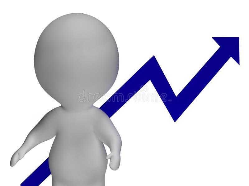 De Grafiek van de winstverhoging en 3d Karakter tonen Marktaanwinsten royalty-vrije illustratie