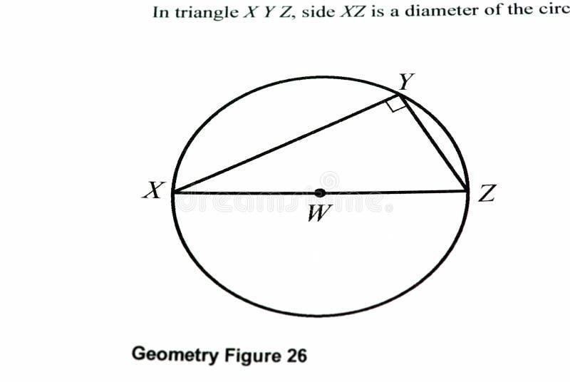De grafiek van de wiskunde royalty-vrije illustratie