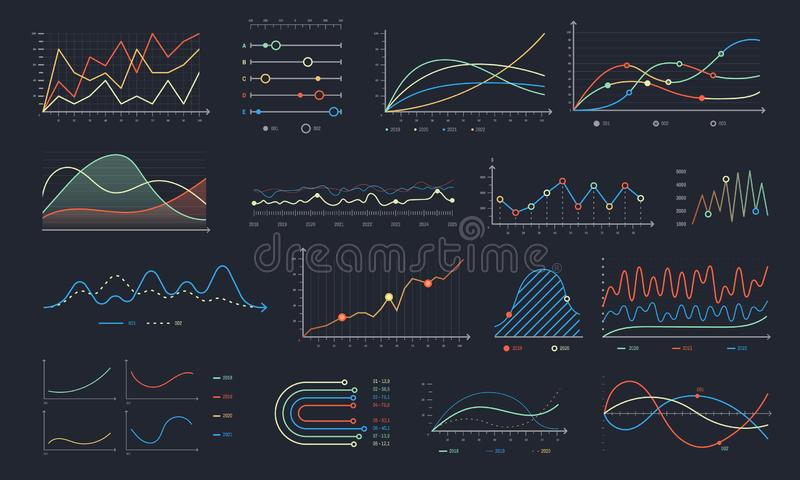 De Grafiek van de lijn De lineaire grafiekgroei, de bedrijfsdiagramgrafieken en de kleurrijke histogramgrafiek isoleerden vectorr vector illustratie