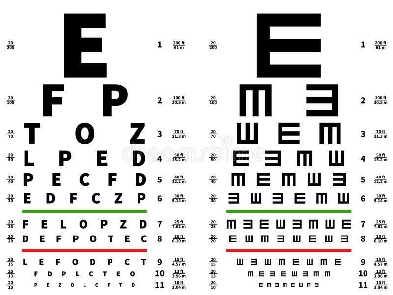 de grafiek van de ogentest Visie het testen lijst, oogbril meetapparatuur Vector illustratie royalty-vrije illustratie